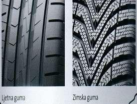 Ljetne vs zimske gume – Kada morate mijenjati gume - Gumewebshop