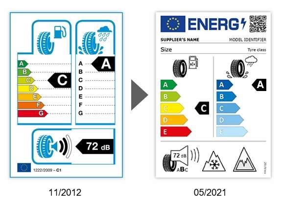 Nove EU oznake za auto gume